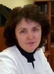 Крестьянская Татьяна Валентиновна