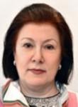 Ермолаева Татьяна Борисовна