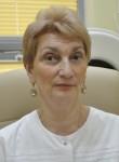 Кондратьева Елена Николаевна