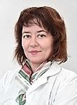 Федулова Анна Анатольевна