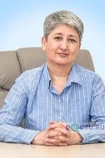 Маликова Зебинисо Манноновна
